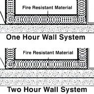 news-wall-systems