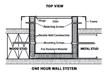 Wall Systems - Top View 1