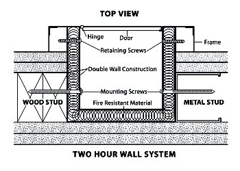 Wall Systems - Top View 2