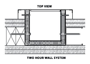 Wall Systems - Top View 4